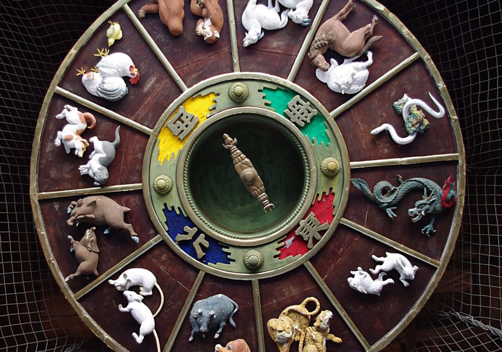 Chinese zodiac. Photo: Jakub Halun / Wiki Commons