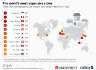 Hong Kong, Singapore & Paris Top World's Most Expensive City 2019 List